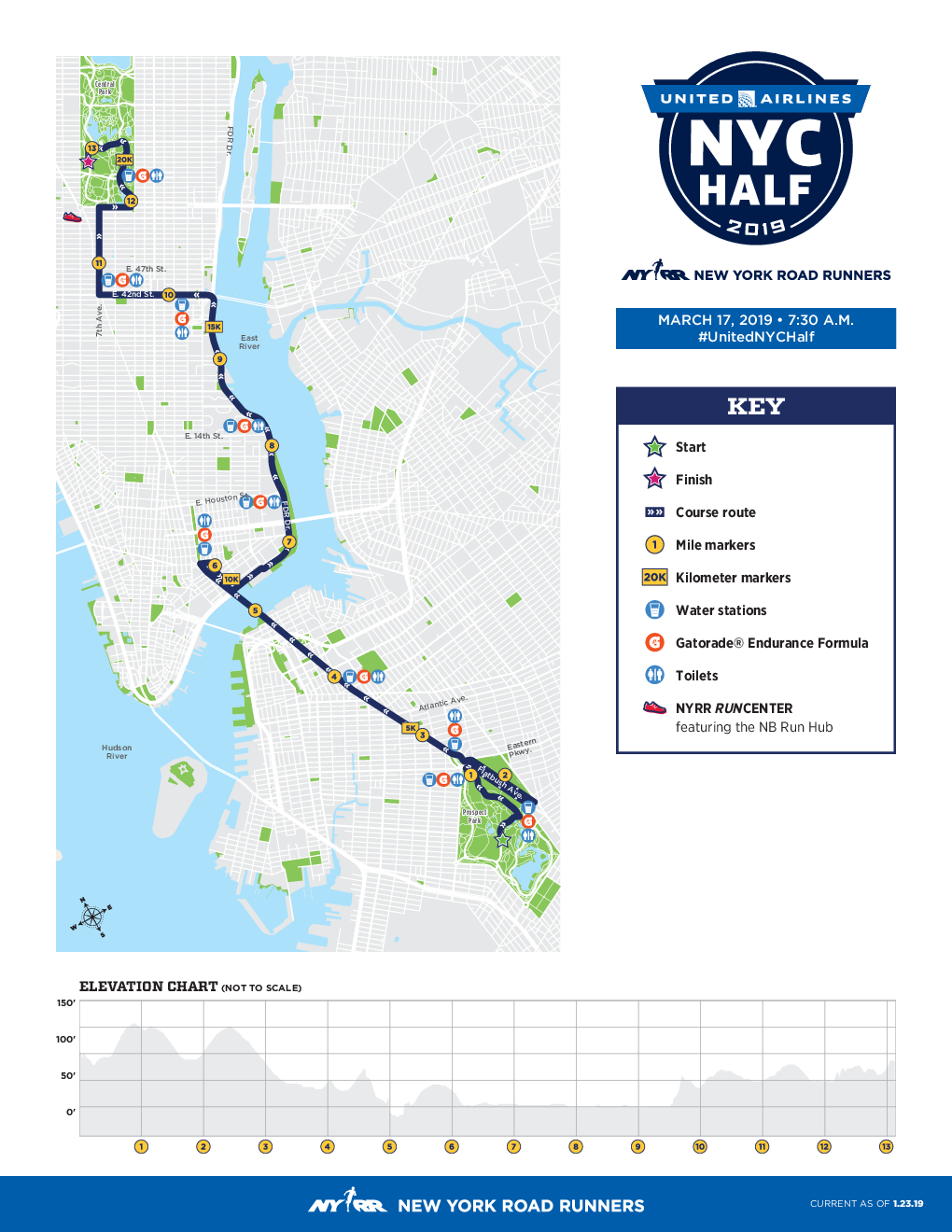 United Airlines NYC Half-Marathon Race Results - New York, NY - 3/17 ...