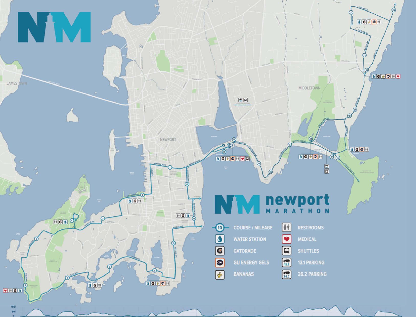 The Newport Marathon and Half Marathon